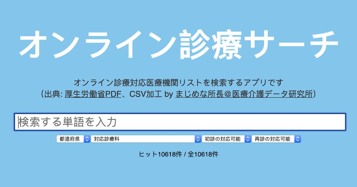 目 病院 和田晶子 福原医院 眼科の診療内容・診察時間